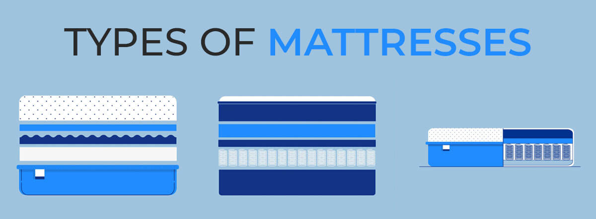 Types of Baby Cot Mattresses