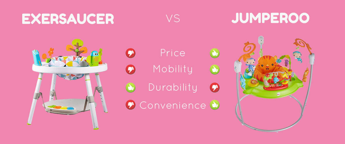 Difference Between Jumperoo and Exersaucer